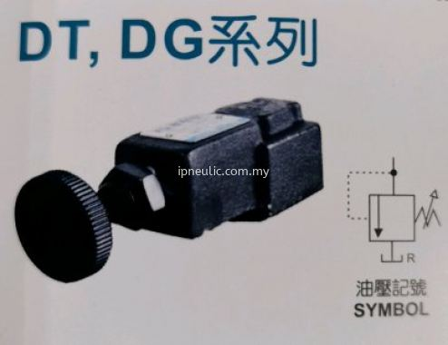 DIRECT OPERATED RELIEF VALVES(REMOTE CTRL)