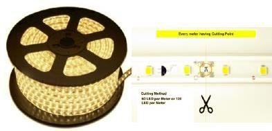 LED Strip Light Series (IP65)