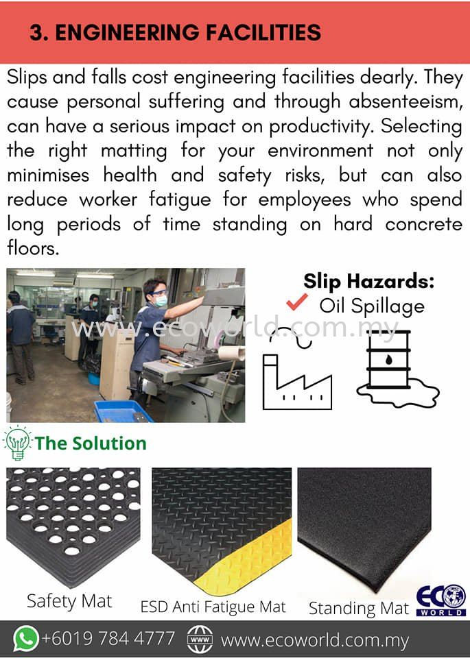 Top 3 Slip Reduction Mat By Location