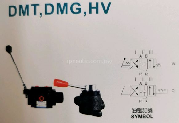 HAND OPERATED DIRECTIONAL CONTROL VALVES
