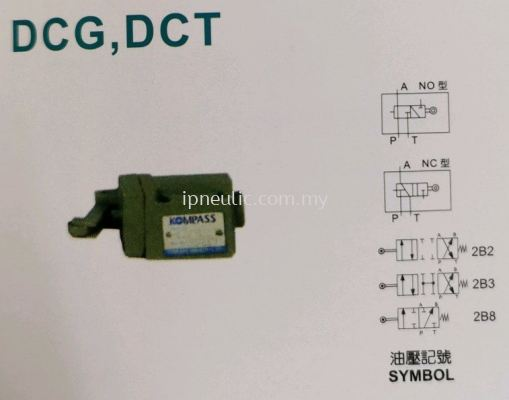 CAM-OPERATED DIRECTIONAL CONTROL VALVES