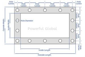 How to measure square gasket