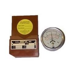 Annis - Gauss Meters
