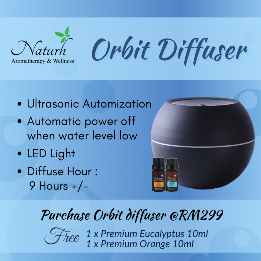 Orbit Diffuser Package