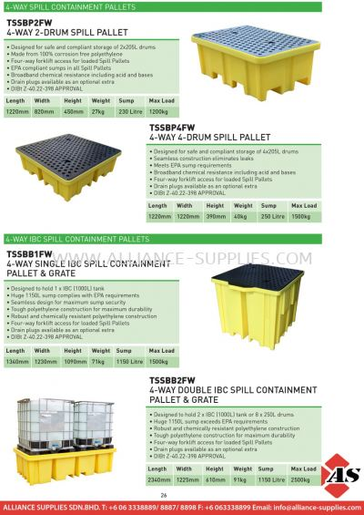 4-Way 4-Drum & 2-Drum Spill Containment Pallets / 4-way IBC Spill Containment Pallets