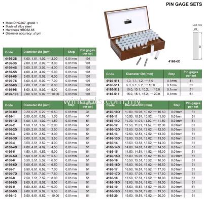PIN GAGE SETS