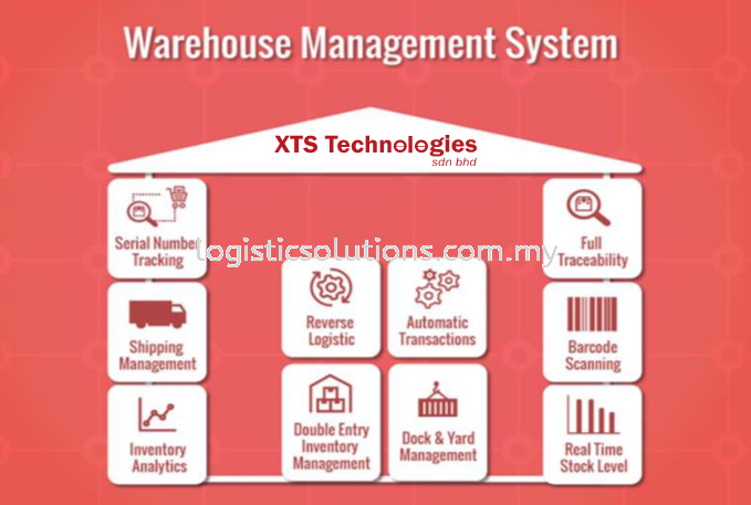 Warehouse Management System (WMS) Malaysia