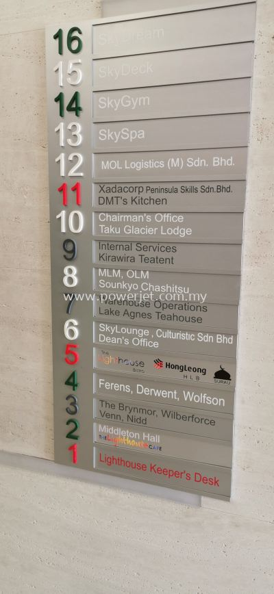 Directory Signage for Building