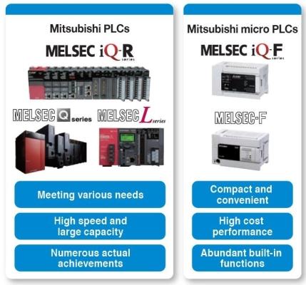 Mitsubishi PLC FX1N-14MR-ES/UL