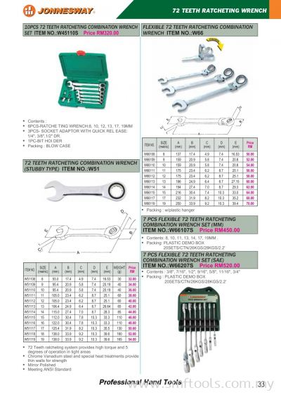 72 Teeth Ratcheting Wrench