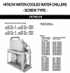 Hitachi Water-Cooled Plate Type Chiller RCUP-WXZ Series Hitachi Water-Cooled Chiller