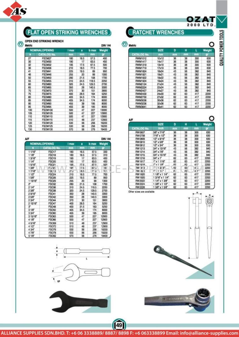 OZAT Flat Open End Striking Wrenches 21.24 Flat Open End Striking Wrenches 21.OZAT STRIKING WRENCH/ IMPACT SOCKET