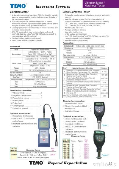 Vibration Meter/ Hardness Tester