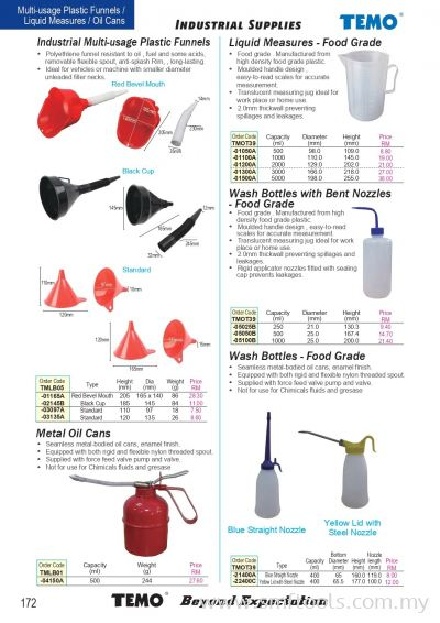 Multi-usage Plastic Funnels/ Liquid Measures/ Oil Cans