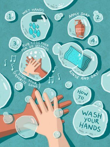 A Guide to Good Personal Hygiene