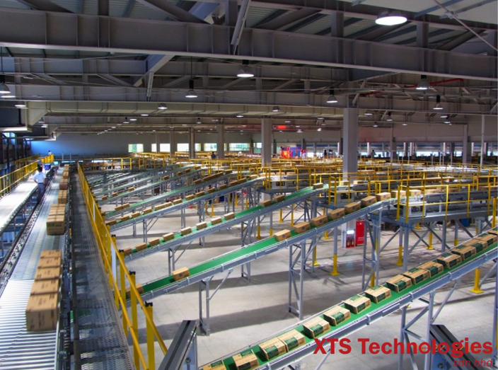 ASRS and Conveyer system by XTS Technologies