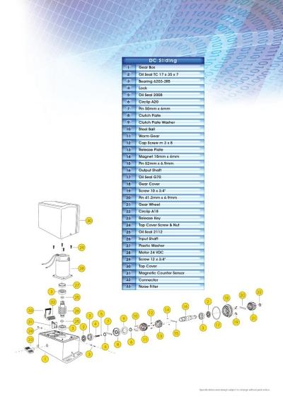 E8 DC Autogate System Motor
