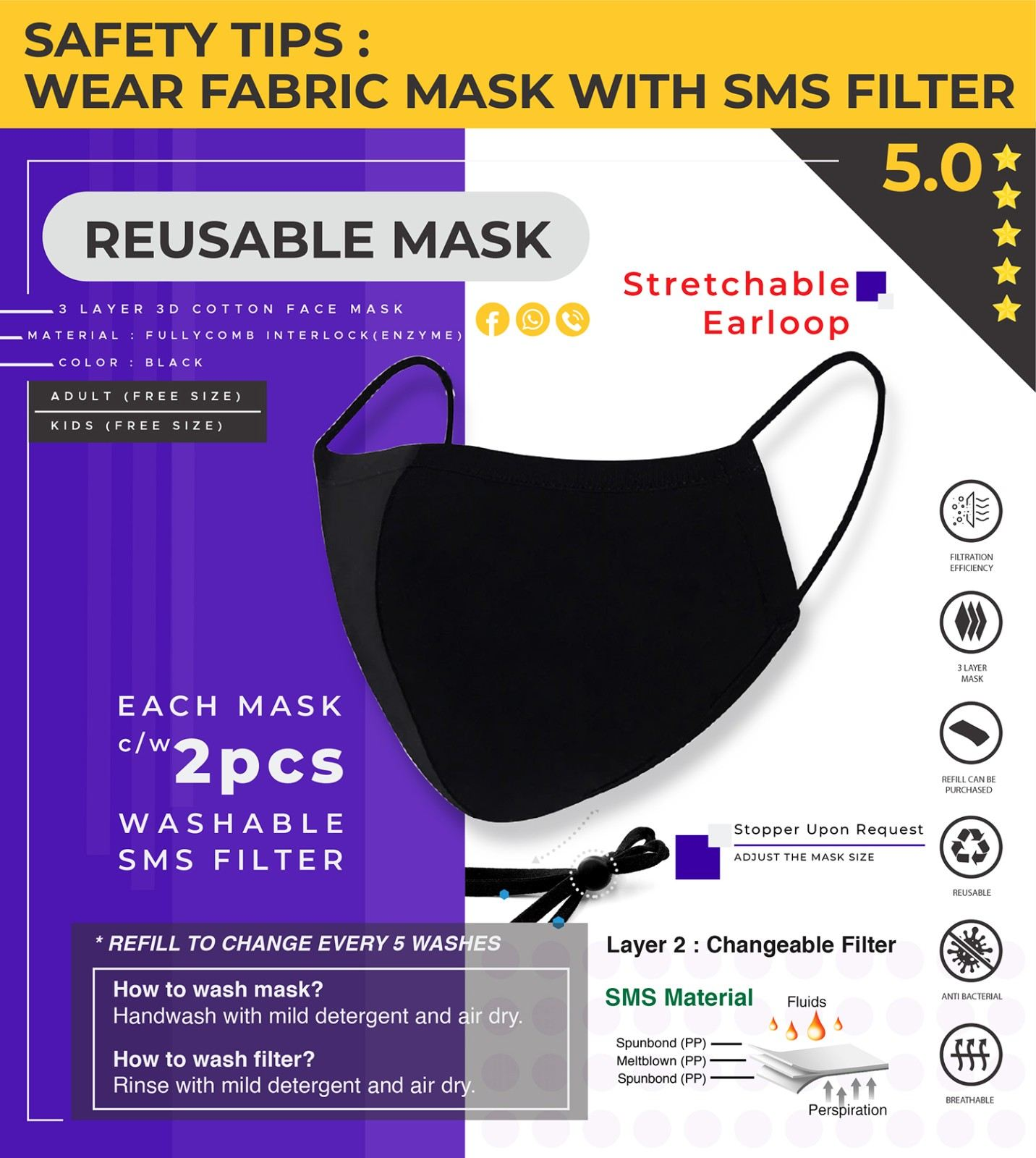 Reusable WashableFace Mask + Virus SMS Filter Sheet 】SMS 99% Anti Bacterial / Face Mask 3 layers Reusable Washable | 5.0