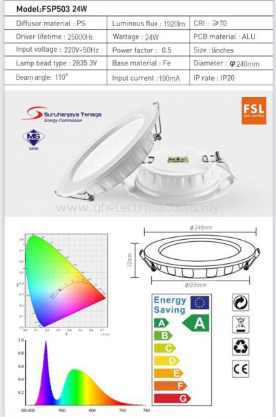 Fsl 8�� 24w Round Panel Light Or Downlight