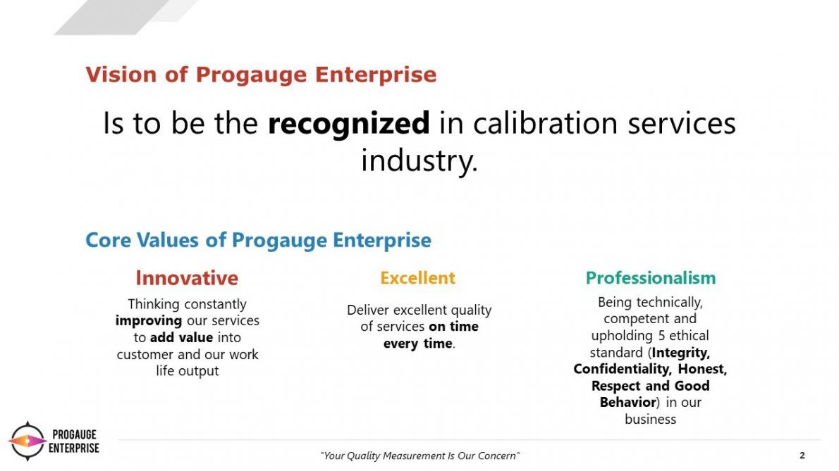 Learn about our company Core Values