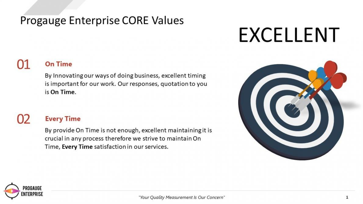 Learn about our company Core Values - Part 2