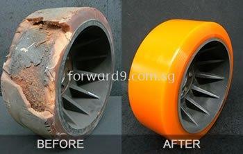Polyurethane PU Wheel Recoating & Rebonding