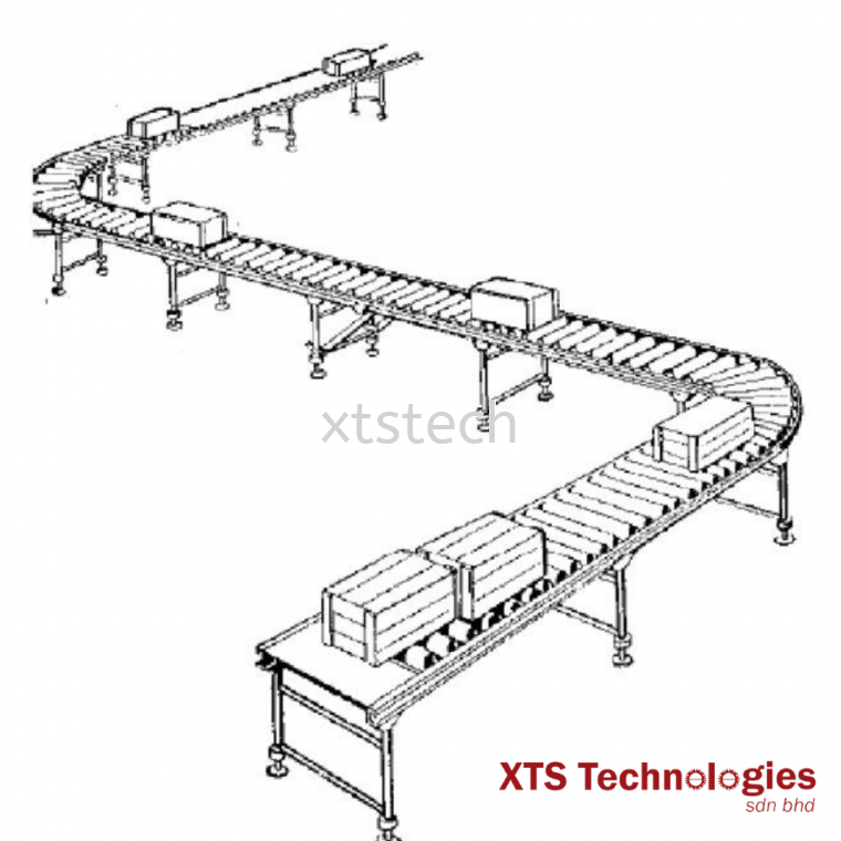HOW TO SELECT A RIGHT CONVEYOR ⁉️