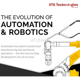 The Evolution of Robotics and Automation🤖🌈