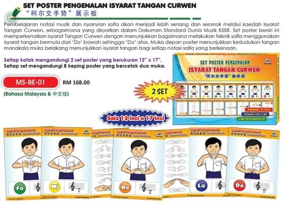 Set Poster Pengenalan Isyarat Tangan Curwen