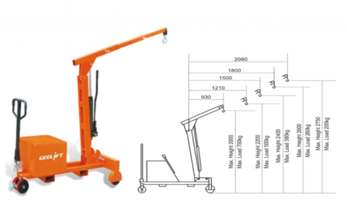 GEOLIFT Manual Counter Balance Shop Crane- MCBS550