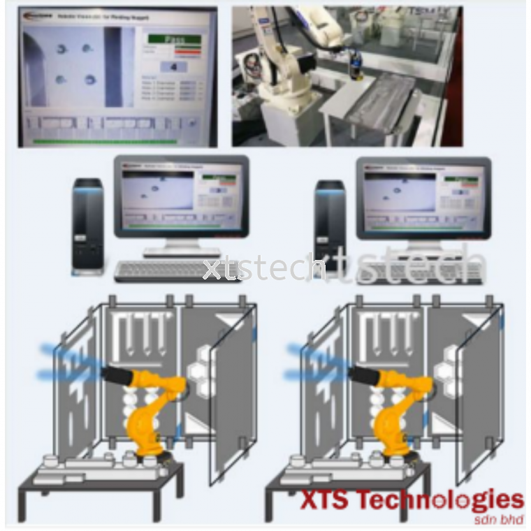 Vision Automation Robotic Vision Inspection by XTS Technologies