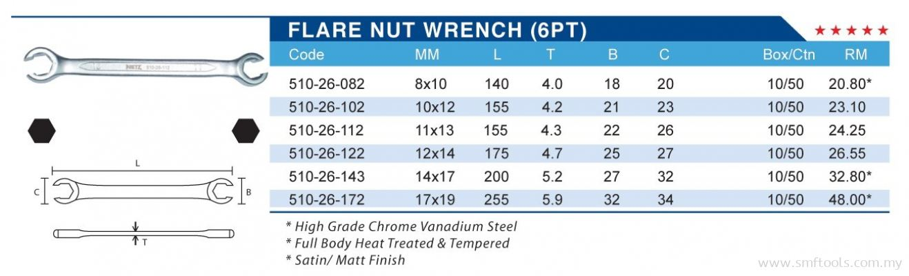 FLARE NUT WRENCH (6 PT)