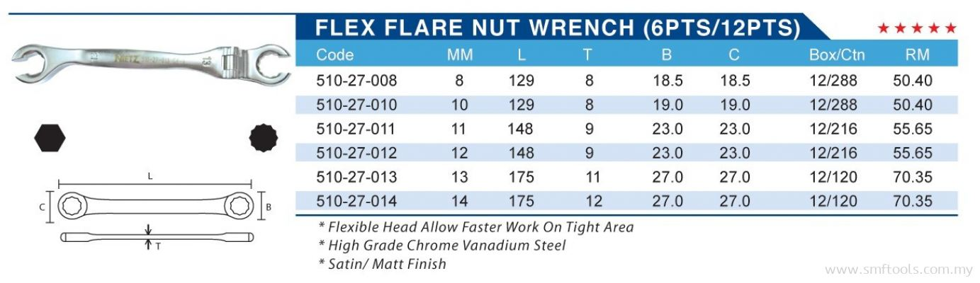 FLEX FLARE NUT WRENCH (6 PTS/12 PTS)