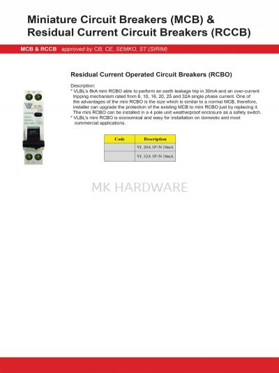 RESIDUAL CURRENT OPERATED CIRCUIT BREAKER (RCBO)