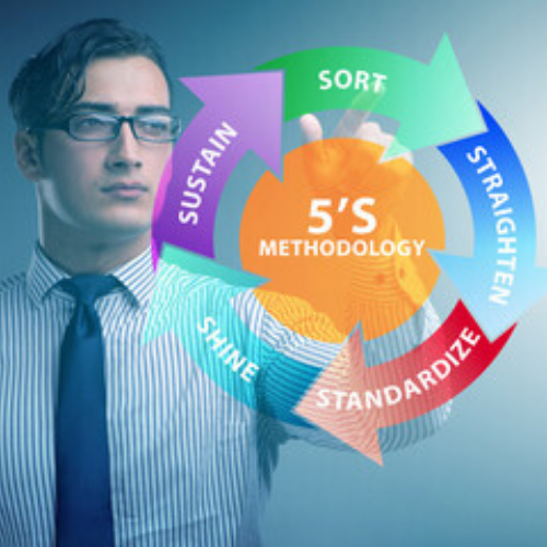 5S Principles and Awareness Quality Management