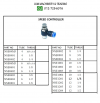 Pneumatic Fitting Push In - Speed Controller Pneumatic Fitting - Push In Fitting