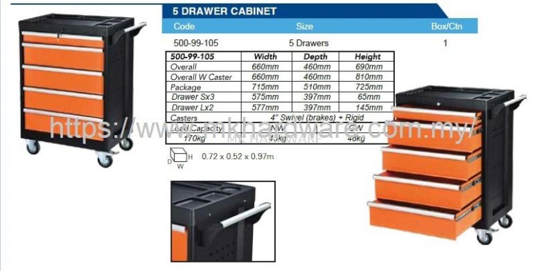 5 DRAWER TOOL CABINET TROLLEY