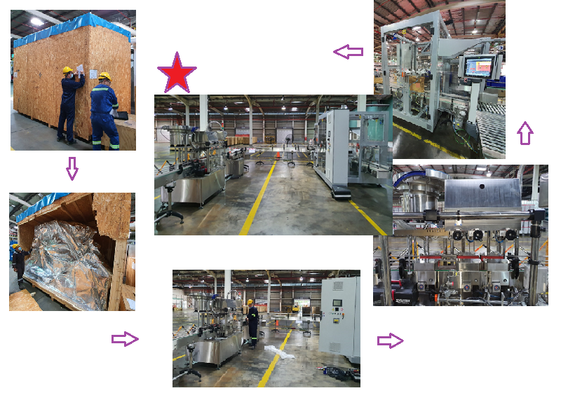 Successful Test Commissioned Secondary Packaging Line in Lubricant Plant