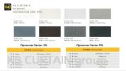 Zip-Screen Outdoor / Exterior BLINDS & SHADES