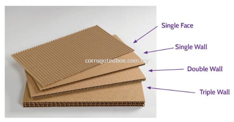 Triple Wall Corrugated