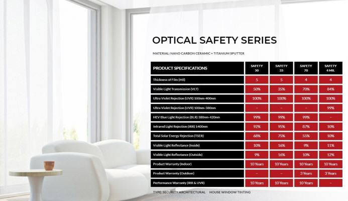 Optical Safety Series