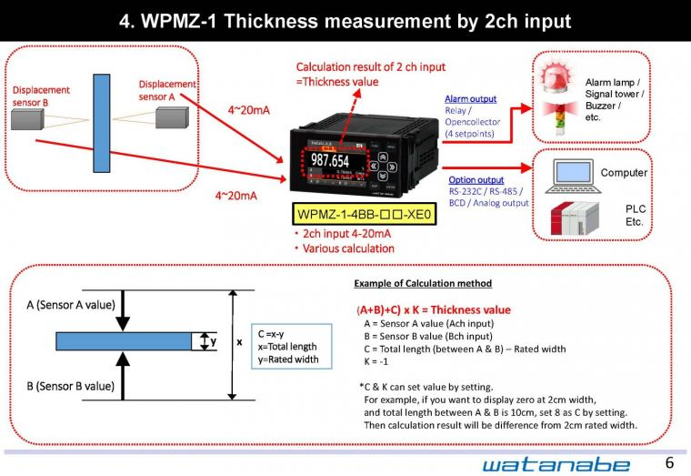 WPMZ-1 Thickness measurement by 2ch input