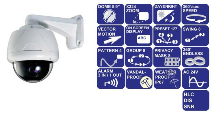 Professional PTZ Speed Dome CCTV Camera ( EAX Series / X27 )