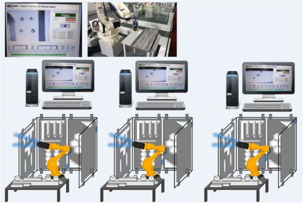 Robotic Vision Inspection