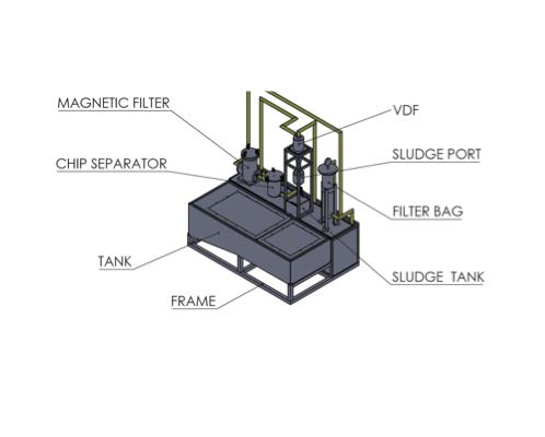 CNC Coolant Filtration Cleaning System Malaysia | ��ȴҺ���� | ���`���Ȥ��^