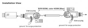 Twisted Pair Transmission System ( TTP111VTS ) Twisted Pair Transmission System Miscellaneous