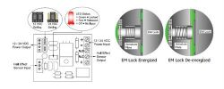 EBELCO Electromagnetic Locks ( EM600-LED ) Door Access Accessories Door Access System