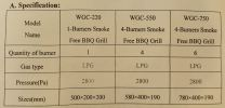 Food Machine GAS CHARBROIL WGC-750  ID117591 BBQ/ Charbroiler/ Grills Food Machine & Kitchen Ware