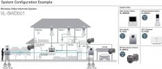 VL-SWD501 Wireless Video Intercom System Video Intercom System
