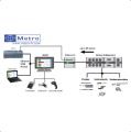 M400 - Applications